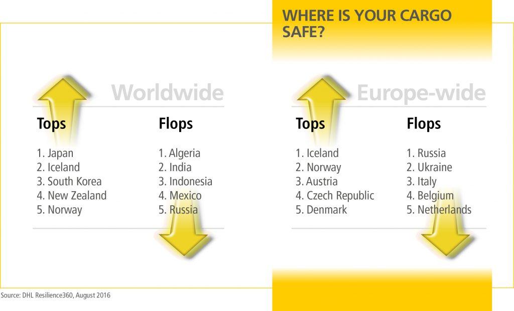 MN_Top10_Corgo_Grafik2_EN