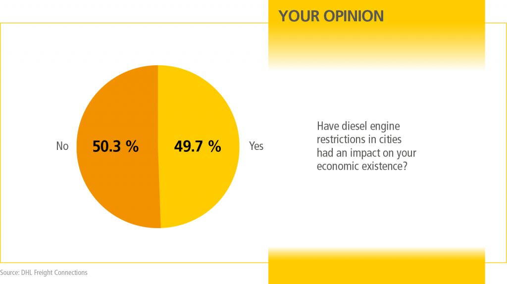 MN_Umfrage_Ergebnis_02_17_EN_2