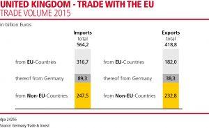 GB_Handel_Mit_EU_EN