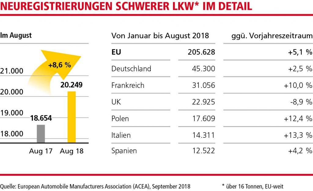 MN_Neue_Schwerlast_Q3_18_G1_DE_2