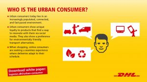 The urban consumer lives in a fast-paced world with increasingly busy schedules and want flexible services. [Graph: DHL]